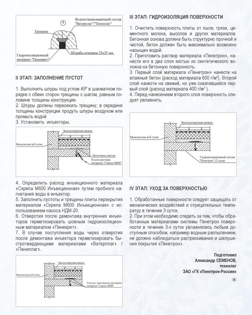 gidroizoljacija_krovli2