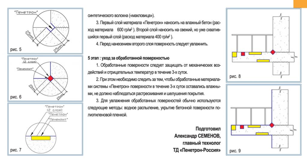 gidroizolyatsiya_balkona2