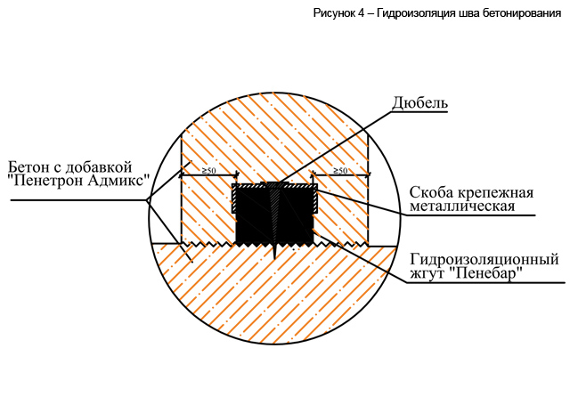 risunok_4___gidroizoljacija_shva_betonirovanija
