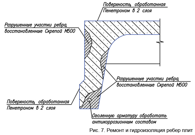 remont_i_gidroizoljacija_reber_plit