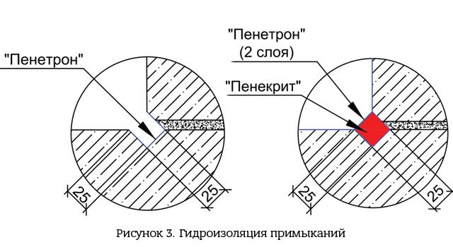 risunok_3