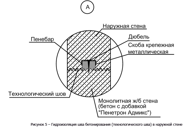 risunok_5___gidroizoljacija_shva_betonirovanija__tehnologicheskogo_shva__v_naruzhnoj_stene